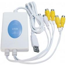 USB DVR KART DVR-1415